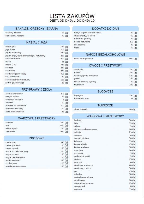 Plan dietetyczny - wersja wiosenna wege - lista zakupów